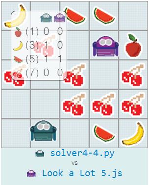 Fruitbots challenge